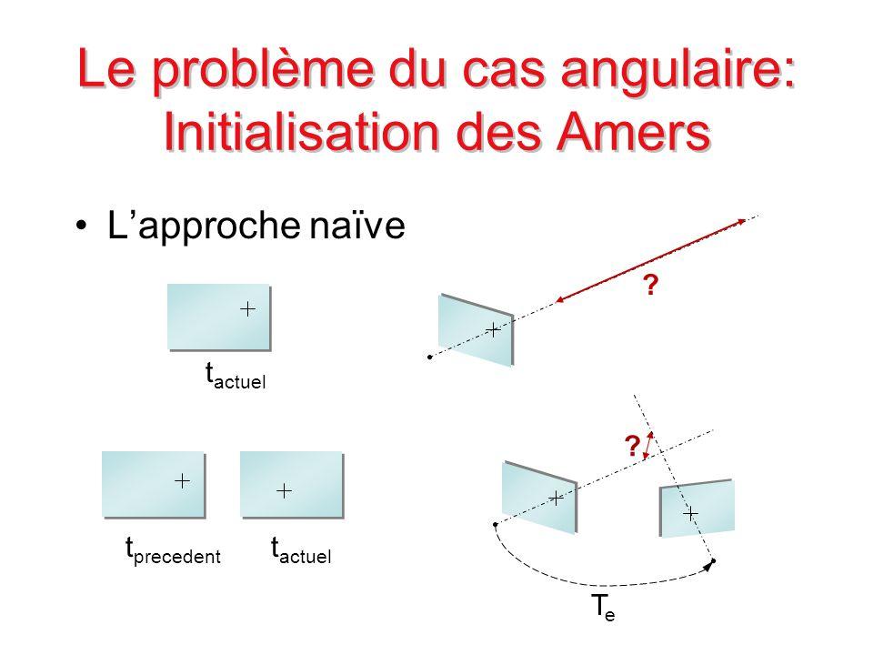Le problème du cas angulaire: Initialisation des Amers Lapproche naïve .