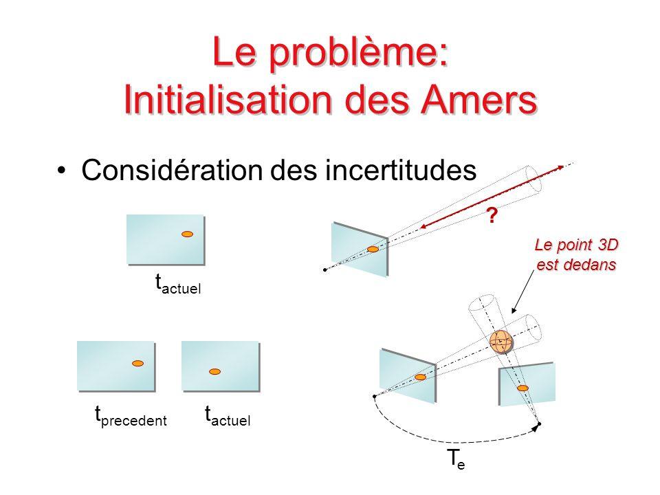Le problème: Initialisation des Amers Considération des incertitudes t actuel t precedent t actuel TeTe Le point 3D est dedans ?