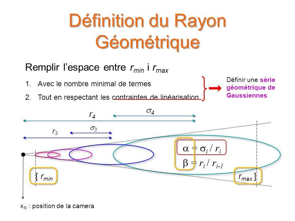 Définition du Rayon Géométrique Définir une série géométrique de Gaussiennes x R : position de la camera 4 r4r4 3 r3r3 = i / r i = r i / r i-1 [ r min r max ] Remplir lespace entre r min i r max 1.Avec le nombre minimal de termes 2.Tout en respectant les contraintes de linéarisation