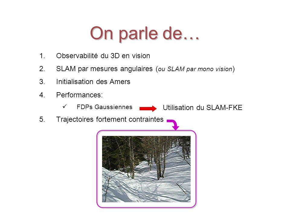 On parle de… 1.Observabilité du 3D en vision 2.SLAM par mesures angulaires ( ou SLAM par mono vision ) 3.Initialisation des Amers 4.Performances: FDPs Gaussiennes 5.Trajectoires fortement contraintes Utilisation du SLAM-FKE