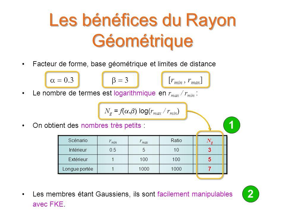 Facteur de forme, base géométrique et limites de distance Le nombre de termes est logarithmique en r max / r min : On obtient des nombres très petits : Les membres étant Gaussiens, ils sont facilement manipulables avec FKE.
