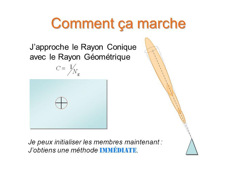 Japproche le Rayon Conique avec le Rayon Géométrique Je peux initialiser les membres maintenant : Jobtiens une méthode immédiate.
