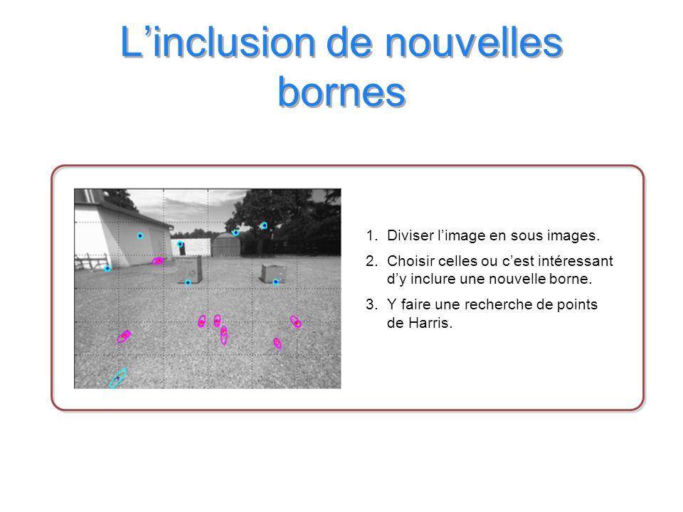 Linclusion de nouvelles bornes 1.Diviser limage en sous images.