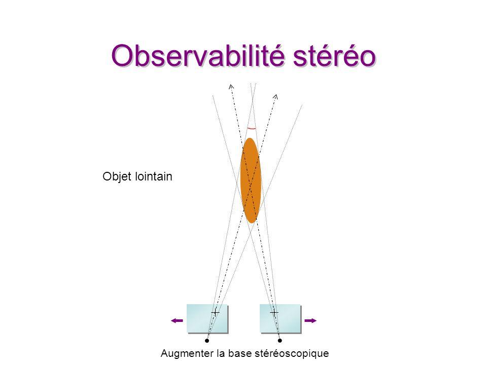 Observabilité stéréo Augmenter la précision du banc stéréo Objet lointain