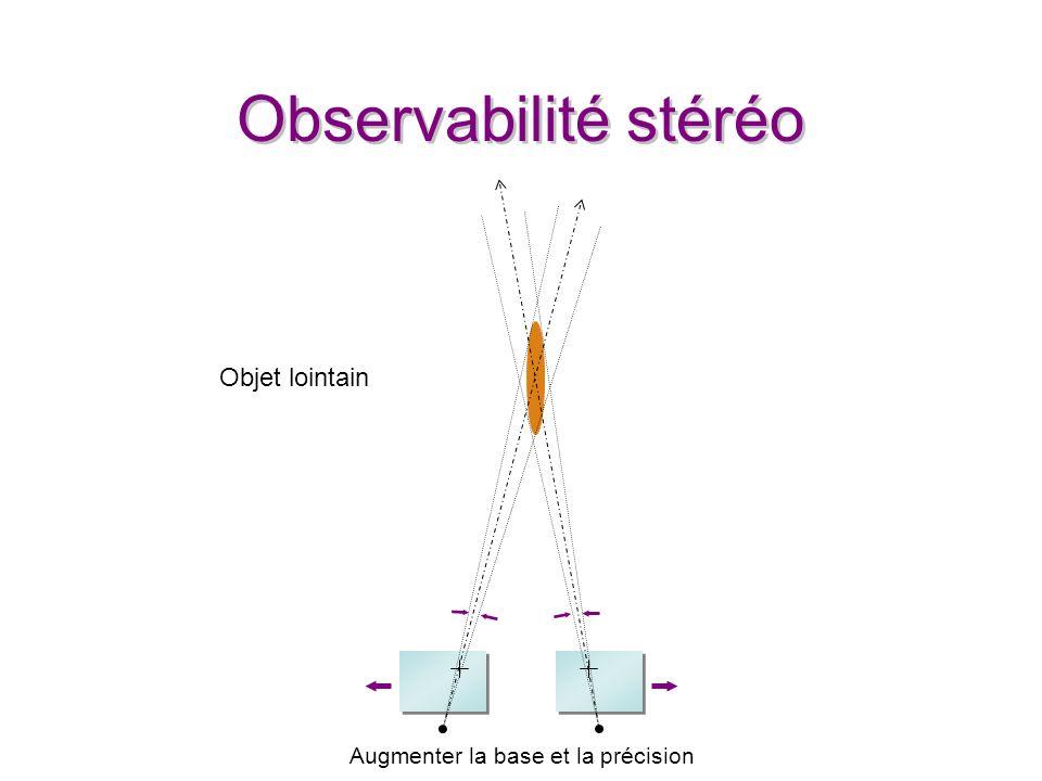 Observabilité stéréo Augmenter la base et la précision Problème mécanique: 1.Augmenter la base fait diminuer la précision du banc.