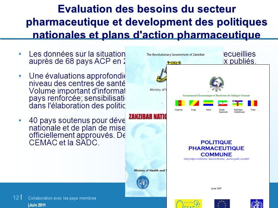 Collaboration avec les pays membres |Juin 2011 13 | Réglementation et assurance de la qualité Entre 2004 et 2010: Plus de 30 pays ont reçu un appui pour évaluer leurs Autorités Nationales des Réglementation Pharmaceutique.