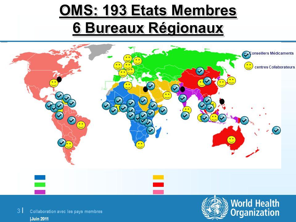 Collaboration avec les pays membres |Juin 2011 4 |4 | Coordination au sein de l organisation pour une collaboration pérenne avec les pays OMS HSS EMP AFRO AMRO EMRO EURO SEARO WPRO Bureau Pays/MS/NPO