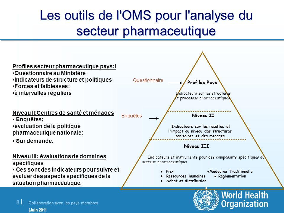 Collaboration avec les pays membres |Juin 2011 9 |9 | Profils Pharmaceutiques des Pays OBJECTIF: Soutenir les pays pour le recueil et la diffusion d informations fiables sur le secteur pharmaceutique des 193 Etats membres.