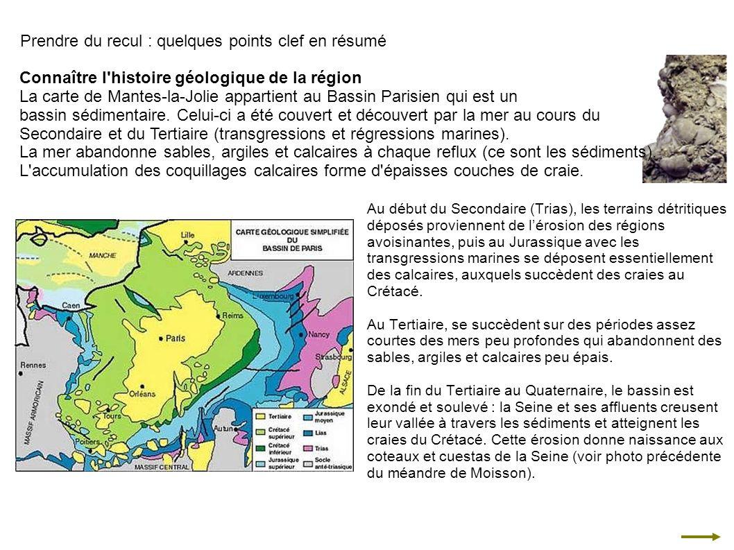 Au début du Secondaire (Trias), les terrains détritiques déposés proviennent de lérosion des régions avoisinantes, puis au Jurassique avec les transgr