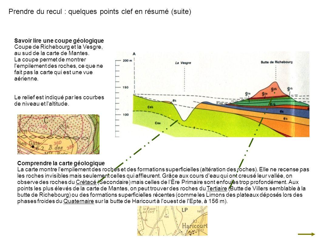 Prendre du recul : quelques points clef en résumé (suite) Comprendre la carte géologique La carte montre l'empilement des roches et des formations sup