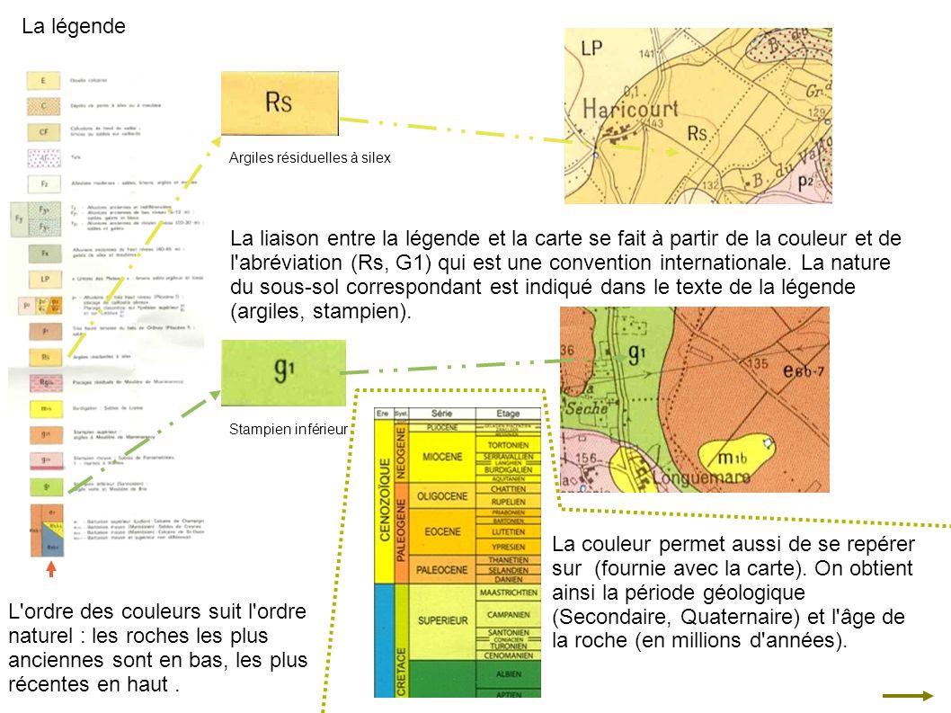 La légende Argiles résiduelles à silex Stampien inférieur La liaison entre la légende et la carte se fait à partir de la couleur et de l'abréviation (