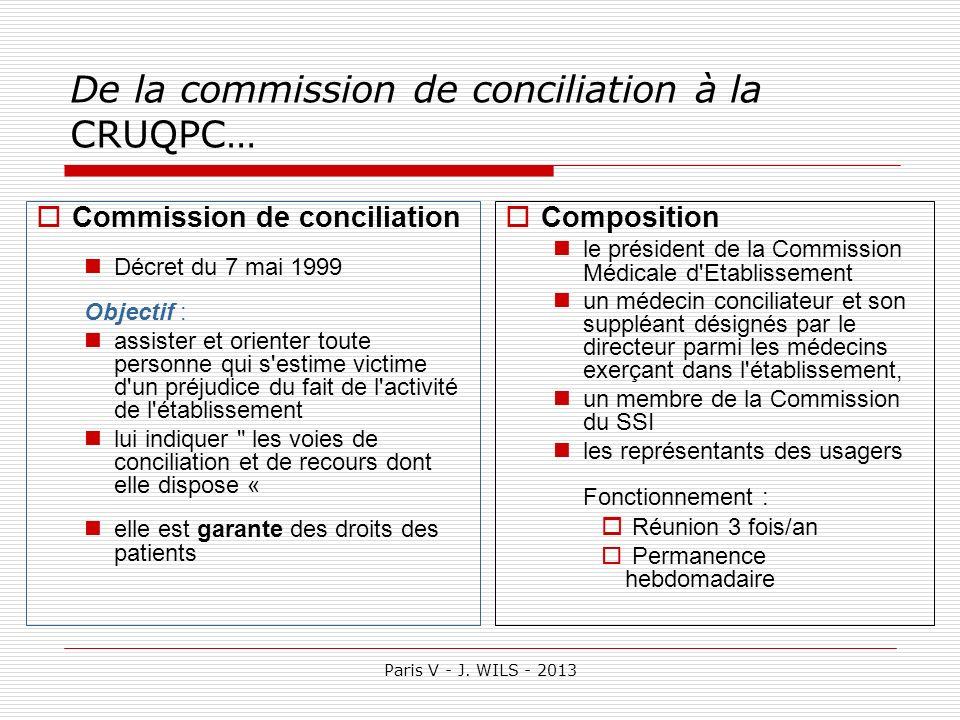 Paris V - J. WILS - 2013 De la commission de conciliation à la CRUQPC… Commission de conciliation Décret du 7 mai 1999 Objectif : assister et orienter