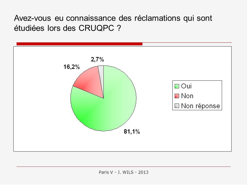Paris V - J. WILS - 2013 Avez-vous eu connaissance des réclamations qui sont étudiées lors des CRUQPC ?