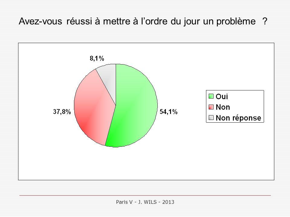 Paris V - J. WILS - 2013 Avez-vous réussi à mettre à lordre du jour un problème ?