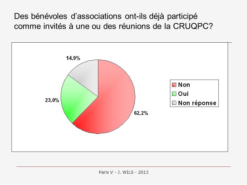 Paris V - J. WILS - 2013 Des bénévoles dassociations ont-ils déjà participé comme invités à une ou des réunions de la CRUQPC?
