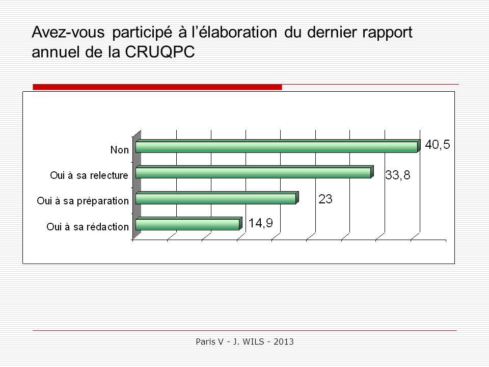 Paris V - J. WILS - 2013 Avez-vous participé à lélaboration du dernier rapport annuel de la CRUQPC