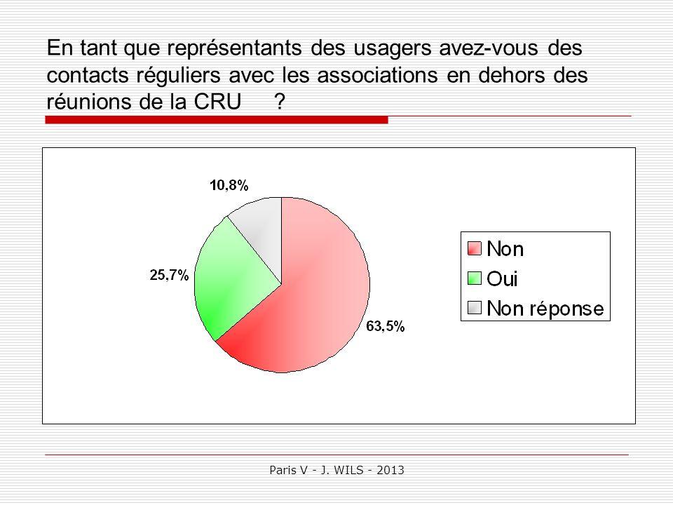 Paris V - J. WILS - 2013 En tant que représentants des usagers avez-vous des contacts réguliers avec les associations en dehors des réunions de la CRU