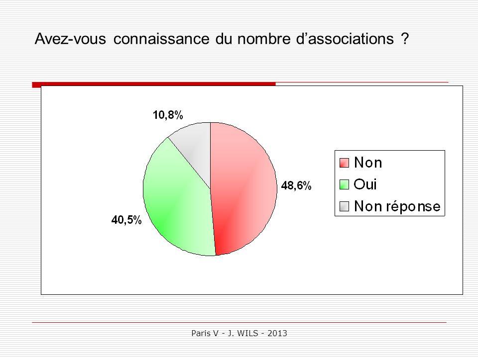 Paris V - J. WILS - 2013 Avez-vous connaissance du nombre dassociations ?