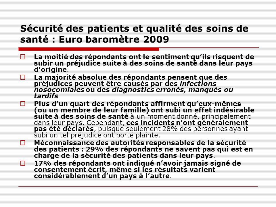 Sécurité des patients et qualité des soins de santé : Euro baromètre 2009 La moitié des répondants ont le sentiment quils risquent de subir un préjudi