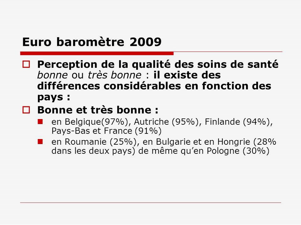 Euro baromètre 2009 Perception de la qualité des soins de santé bonne ou très bonne : il existe des différences considérables en fonction des pays : B