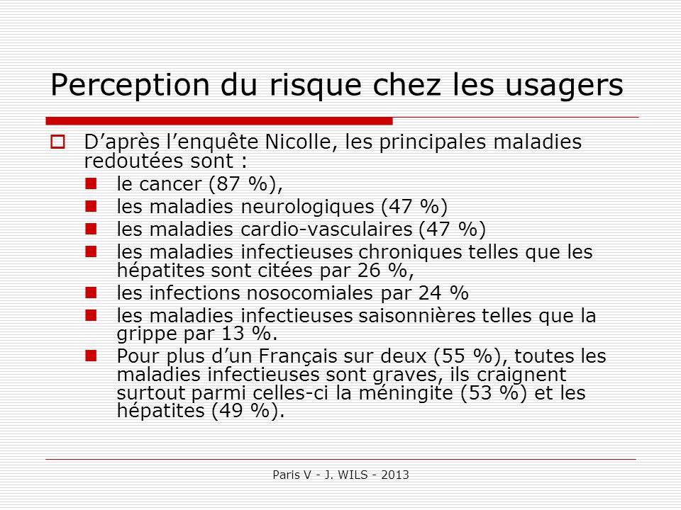 Paris V - J. WILS - 2013 Perception du risque chez les usagers Daprès lenquête Nicolle, les principales maladies redoutées sont : le cancer (87 %), le