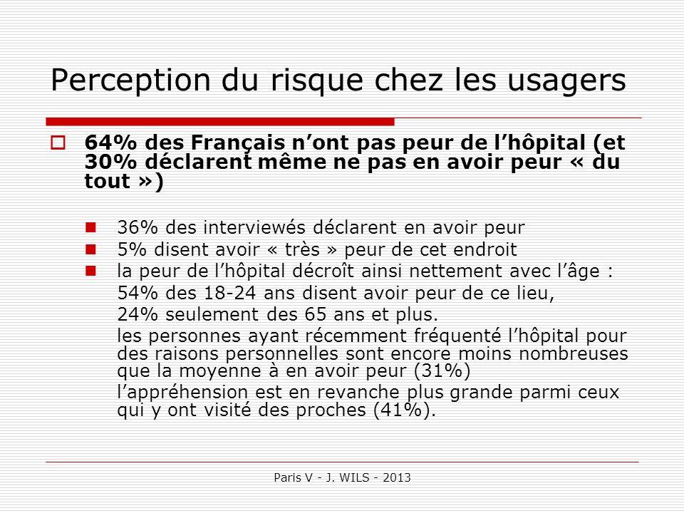 Paris V - J. WILS - 2013 Perception du risque chez les usagers 64% des Français nont pas peur de lhôpital (et 30% déclarent même ne pas en avoir peur