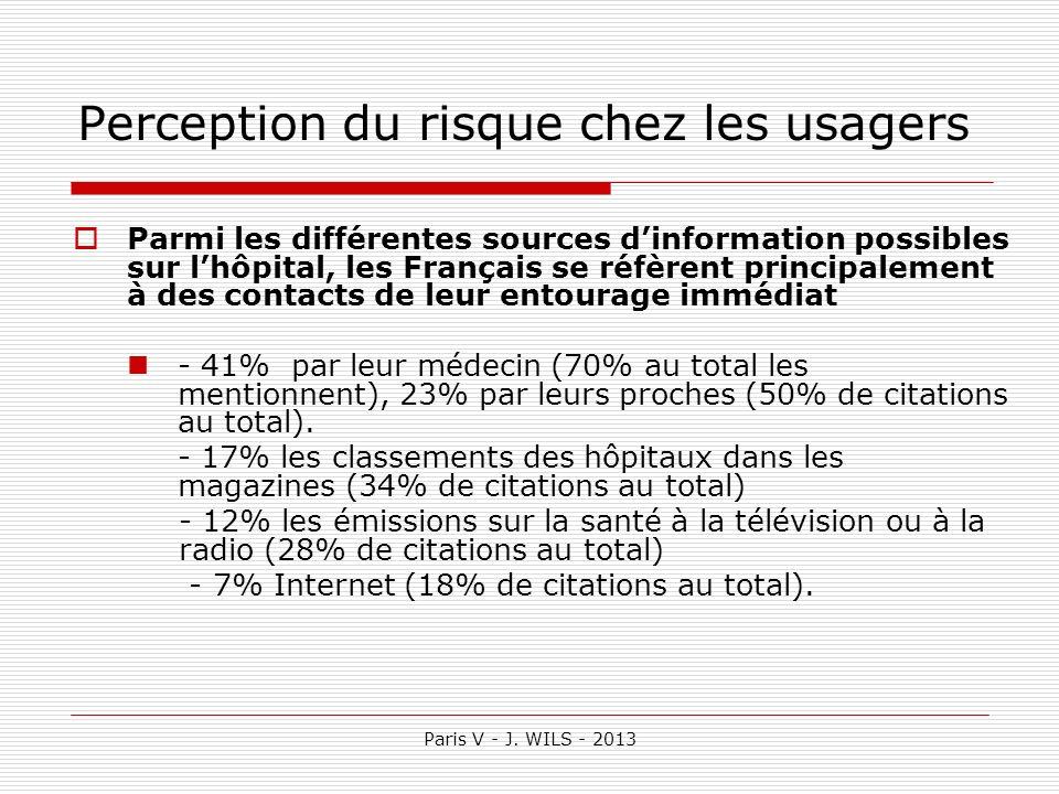 Paris V - J. WILS - 2013 Perception du risque chez les usagers Parmi les différentes sources dinformation possibles sur lhôpital, les Français se réfè