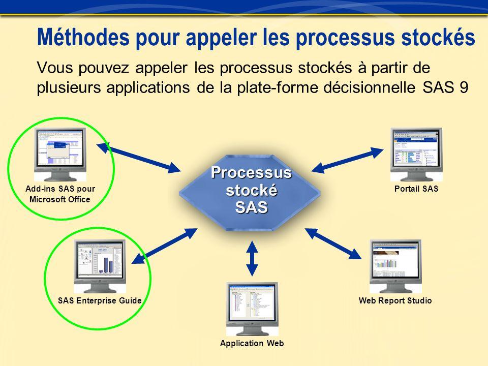 Méthodes pour appeler les processus stockés Vous pouvez appeler les processus stockés à partir de plusieurs applications de la plate-forme décisionnelle SAS 9 Processus stocké SAS SAS Enterprise GuideAdd-ins SAS pour Microsoft Office Application WebPortail SASWeb Report Studio