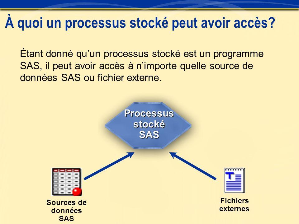 À quoi un processus stocké peut avoir accès.