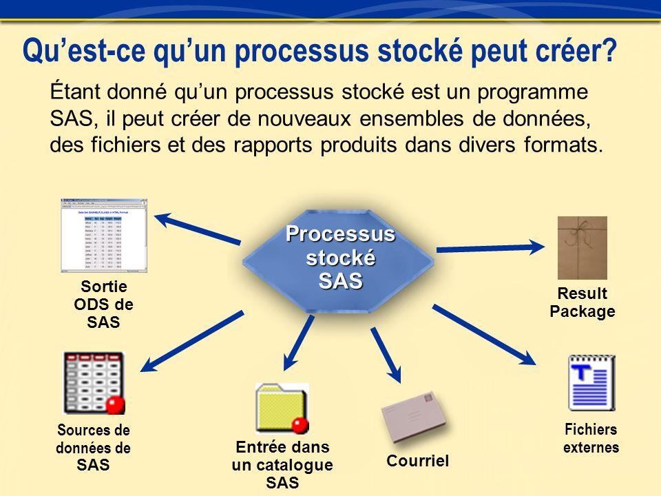 Quest-ce quun processus stocké peut créer.