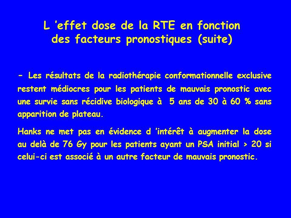 L effet dose de la RTE en fonction des facteurs pronostiques (suite) - Les résultats de la radiothérapie conformationnelle exclusive restent médiocres