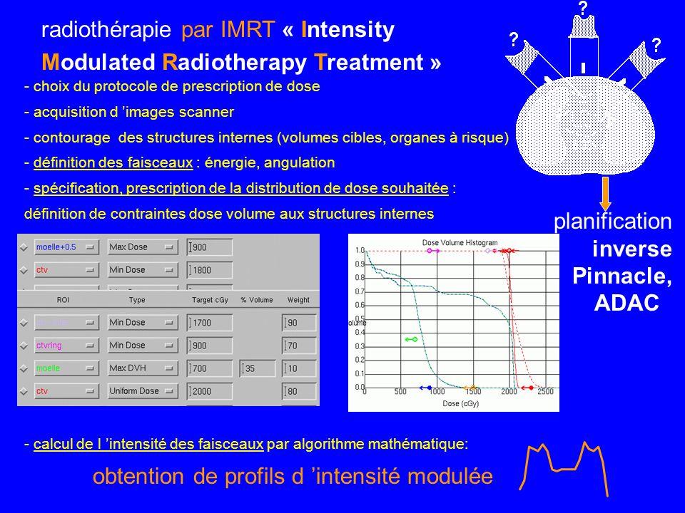 - choix du protocole de prescription de dose - acquisition d images scanner - contourage des structures internes (volumes cibles, organes à risque) -