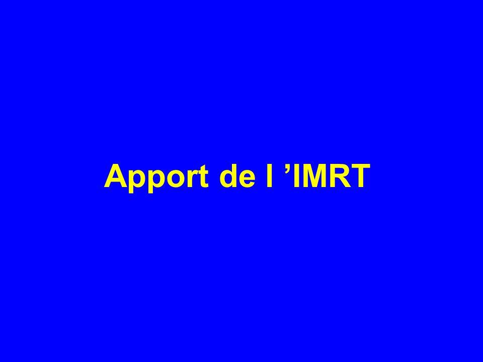 Apport de l IMRT