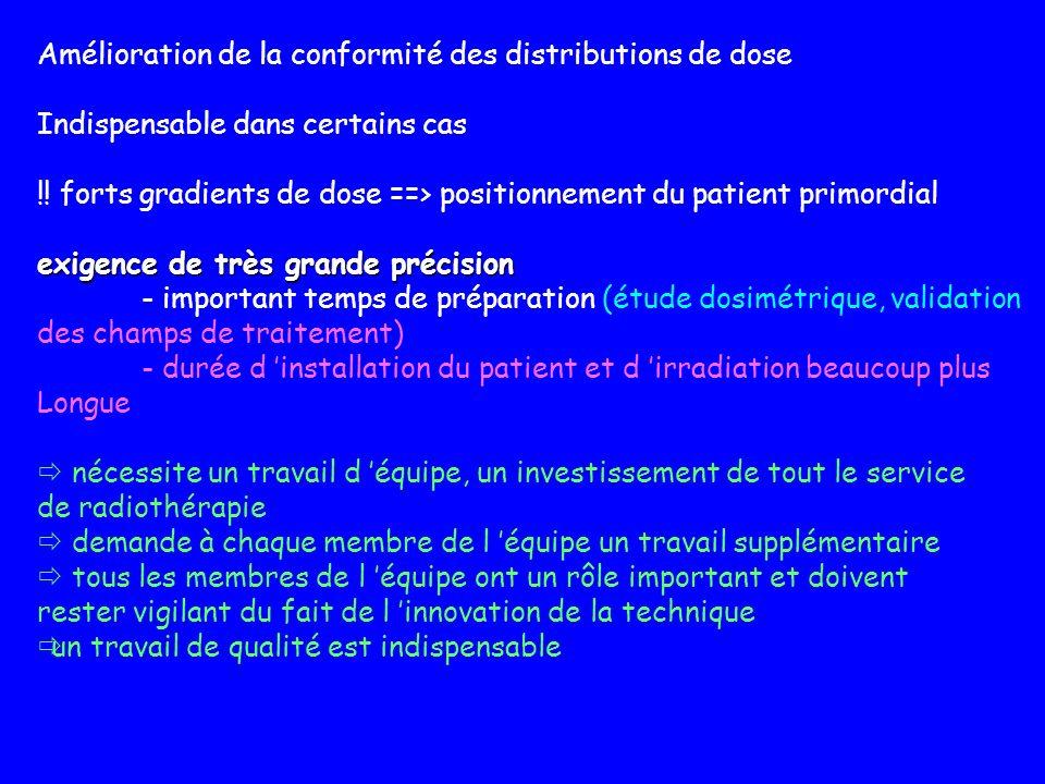 Amélioration de la conformité des distributions de dose Indispensable dans certains cas !! forts gradients de dose ==> positionnement du patient primo