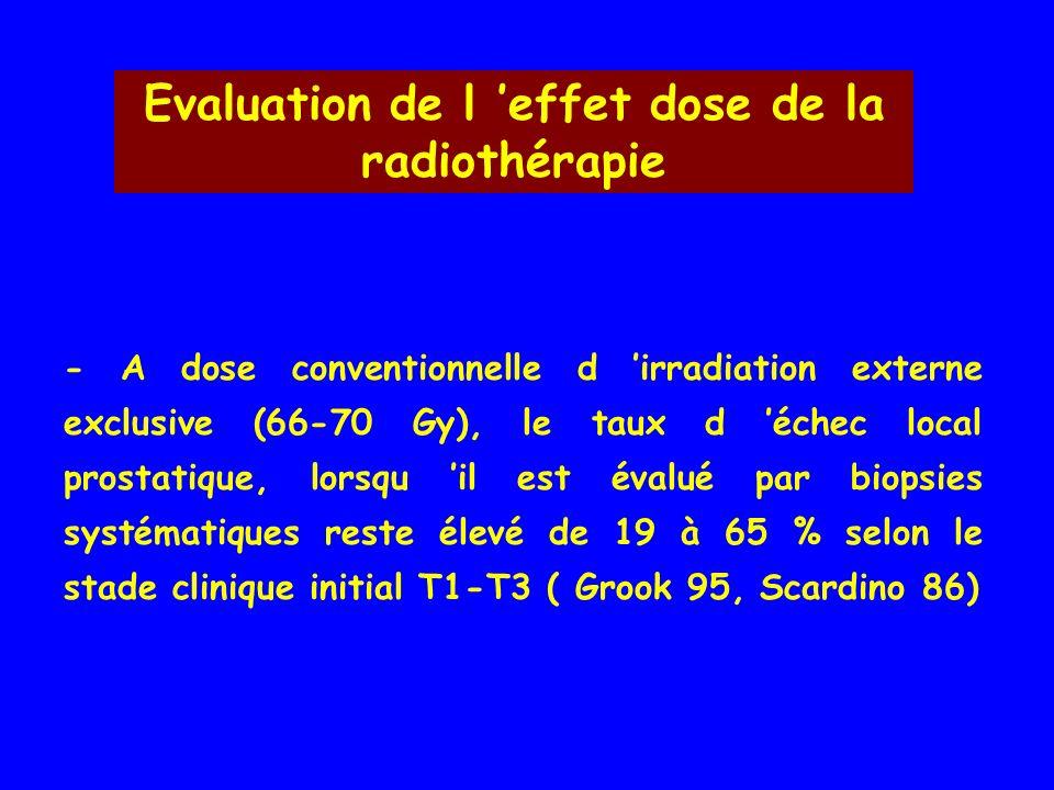 Evaluation de l effet dose de la radiothérapie - A dose conventionnelle d irradiation externe exclusive (66-70 Gy), le taux d échec local prostatique,