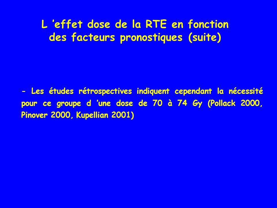 L effet dose de la RTE en fonction des facteurs pronostiques (suite) - Les études rétrospectives indiquent cependant la nécessité pour ce groupe d une
