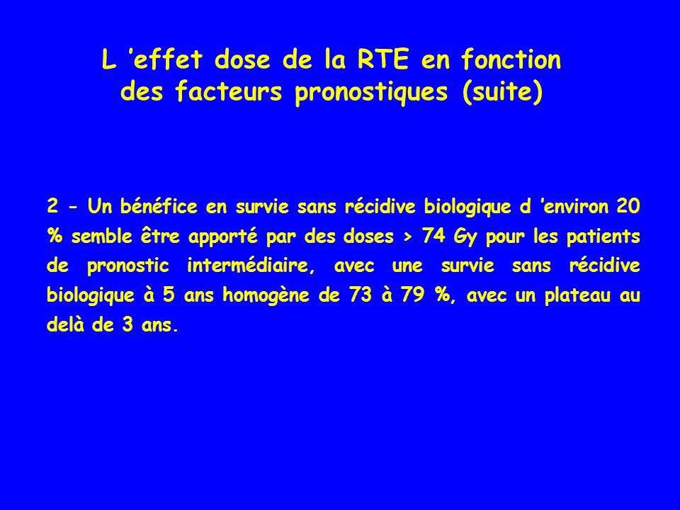 L effet dose de la RTE en fonction des facteurs pronostiques (suite) 2 - Un bénéfice en survie sans récidive biologique d environ 20 % semble être app