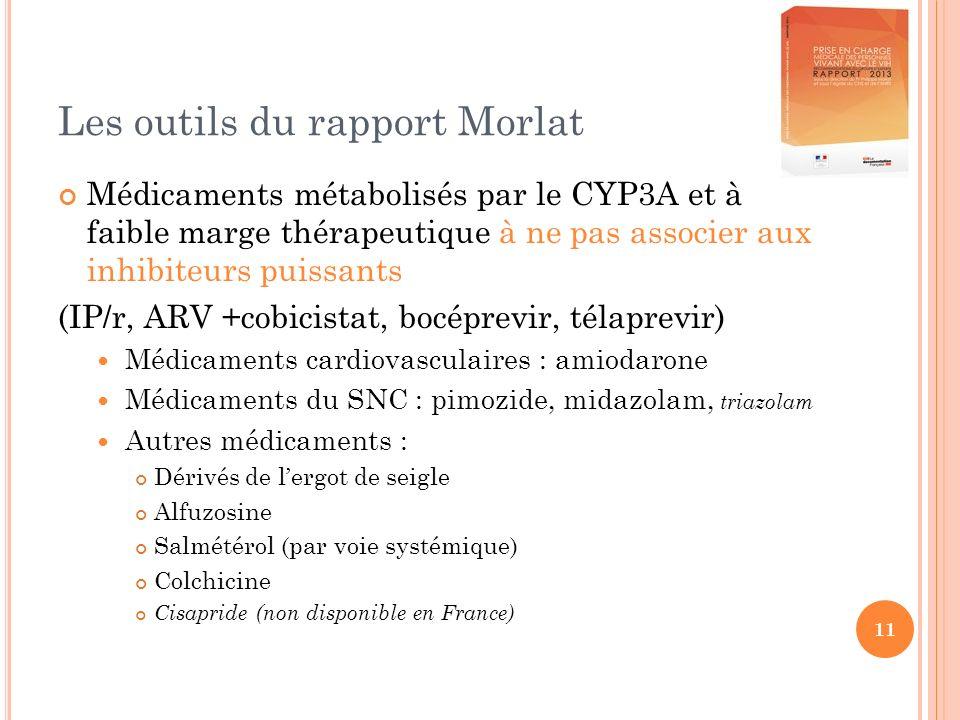11 Les outils du rapport Morlat Médicaments métabolisés par le CYP3A et à faible marge thérapeutique à ne pas associer aux inhibiteurs puissants (IP/r, ARV +cobicistat, bocéprevir, télaprevir) Médicaments cardiovasculaires : amiodarone Médicaments du SNC : pimozide, midazolam, triazolam Autres médicaments : Dérivés de lergot de seigle Alfuzosine Salmétérol (par voie systémique) Colchicine Cisapride (non disponible en France)