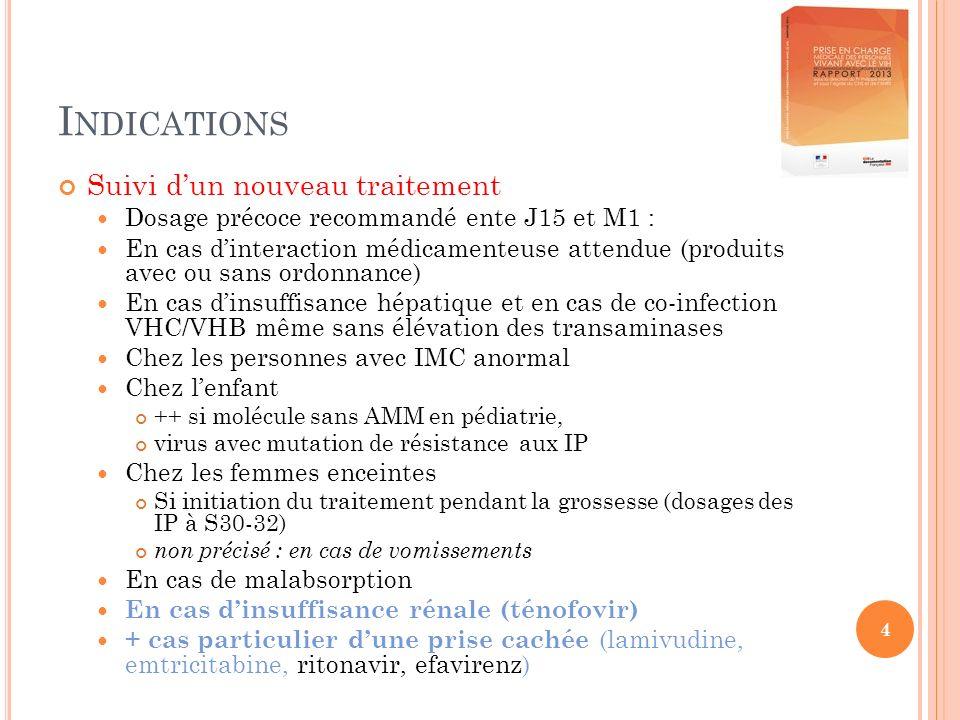 4 I NDICATIONS Suivi dun nouveau traitement Dosage précoce recommandé ente J15 et M1 : En cas dinteraction médicamenteuse attendue (produits avec ou sans ordonnance) En cas dinsuffisance hépatique et en cas de co-infection VHC/VHB même sans élévation des transaminases Chez les personnes avec IMC anormal Chez lenfant ++ si molécule sans AMM en pédiatrie, virus avec mutation de résistance aux IP Chez les femmes enceintes Si initiation du traitement pendant la grossesse (dosages des IP à S30-32) non précisé : en cas de vomissements En cas de malabsorption En cas dinsuffisance rénale (ténofovir) + cas particulier dune prise cachée (lamivudine, emtricitabine, ritonavir, efavirenz)