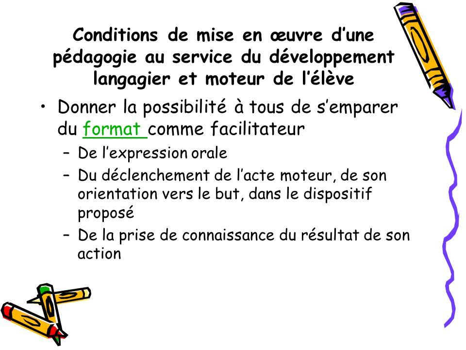 Conditions de mise en œuvre dune pédagogie au service du développement langagier et moteur de lélève Donner la possibilité à tous de semparer du forma