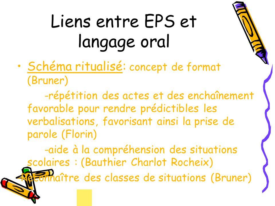 Liens entre EPS et langage oral Schéma ritualisé: concept de format (Bruner) -répétition des actes et des enchaînement favorable pour rendre prédictib