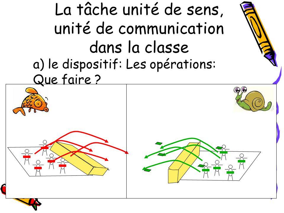 La tâche unité de sens, unité de communication dans la classe a) le dispositif: Les opérations: Que faire ?