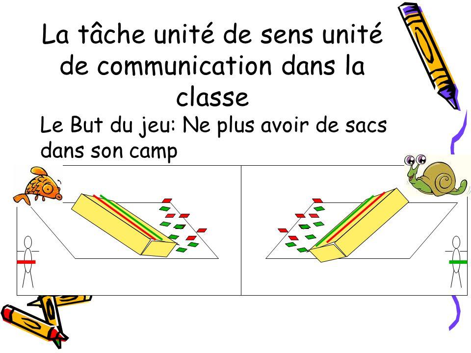 La tâche unité de sens unité de communication dans la classe Le But du jeu: Ne plus avoir de sacs dans son camp