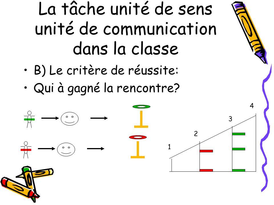 B) Le critère de réussite: Qui à gagné la rencontre? La tâche unité de sens unité de communication dans la classe 1 2 3 4