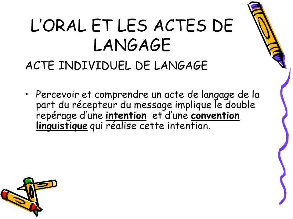 LORAL ET LES ACTES DE LANGAGE ACTE INDIVIDUEL DE LANGAGE Percevoir et comprendre un acte de langage de la part du récepteur du message implique le dou