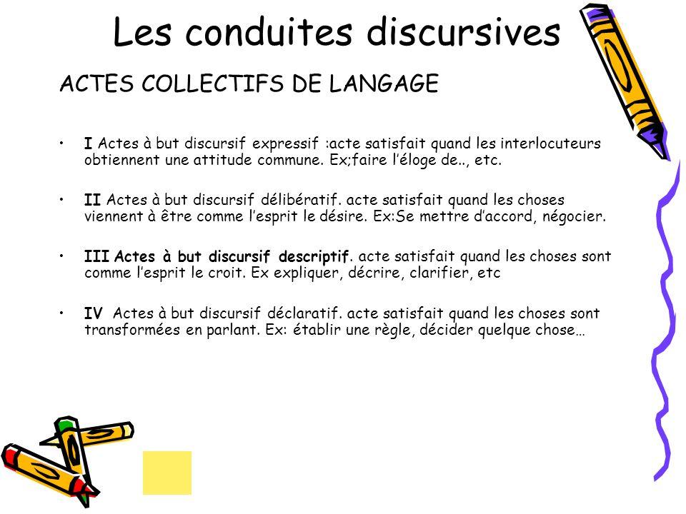 Les conduites discursives ACTES COLLECTIFS DE LANGAGE I Actes à but discursif expressif :acte satisfait quand les interlocuteurs obtiennent une attitu