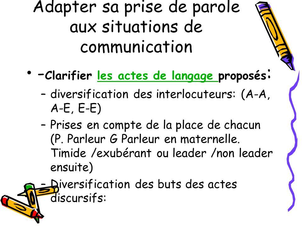 Adapter sa prise de parole aux situations de communication - Clarifier les actes de langage proposés :les actes de langage –diversification des interl