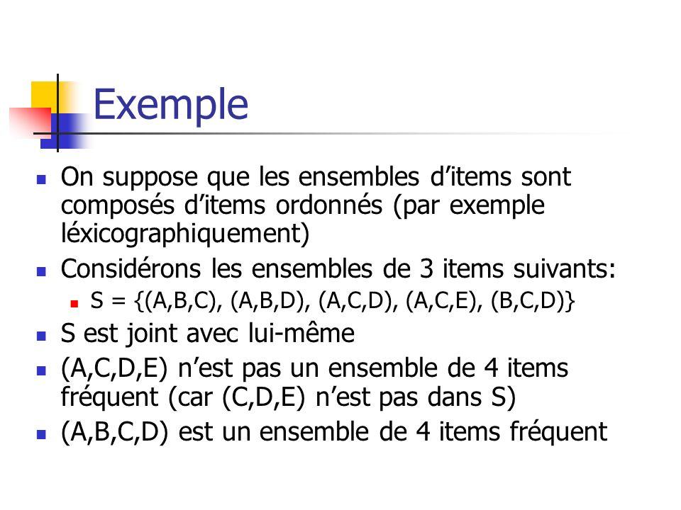 Exemple On suppose que les ensembles ditems sont composés ditems ordonnés (par exemple léxicographiquement) Considérons les ensembles de 3 items suiva