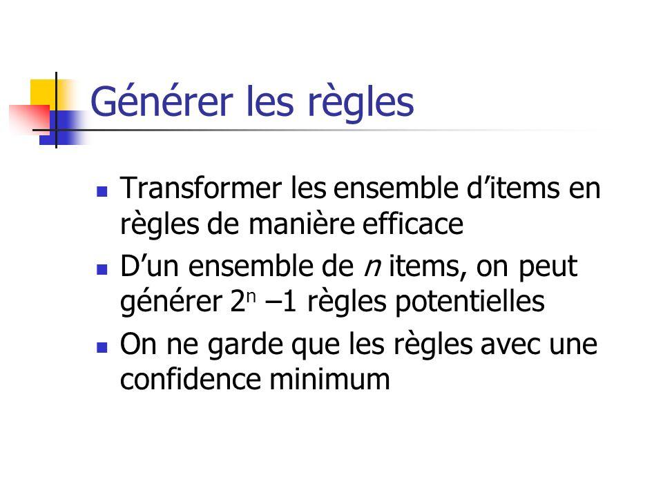 Générer les règles Transformer les ensemble ditems en règles de manière efficace Dun ensemble de n items, on peut générer 2 n –1 règles potentielles O