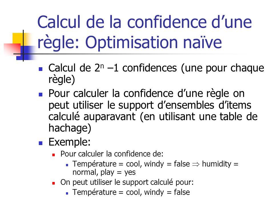 Calcul de la confidence dune règle: Optimisation naïve Calcul de 2 n –1 confidences (une pour chaque règle) Pour calculer la confidence dune règle on